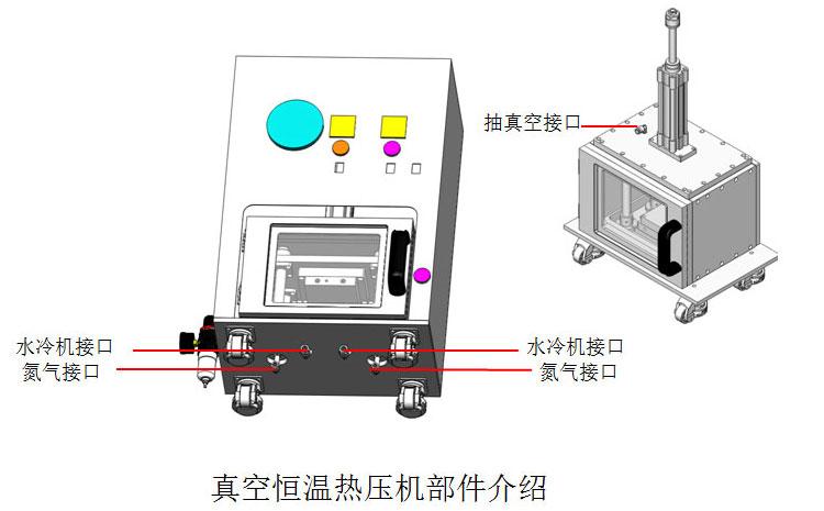 流控芯片真空热压键合机结构图