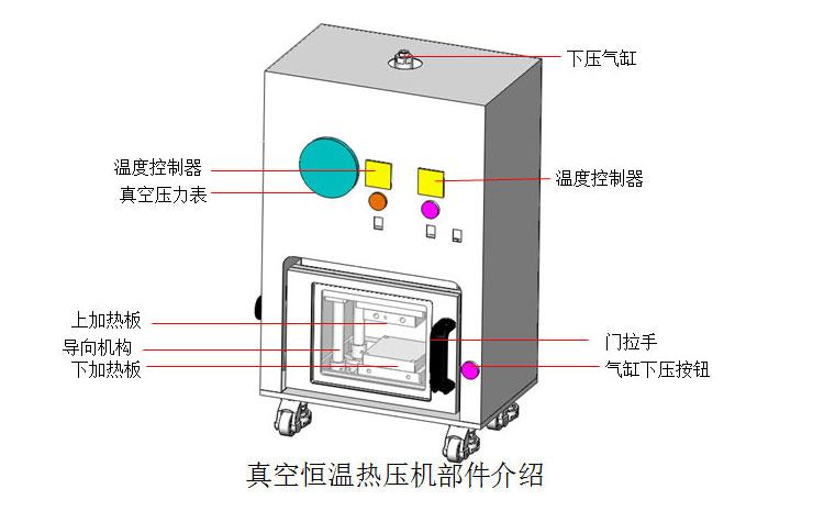 实验室真空热压机结构图