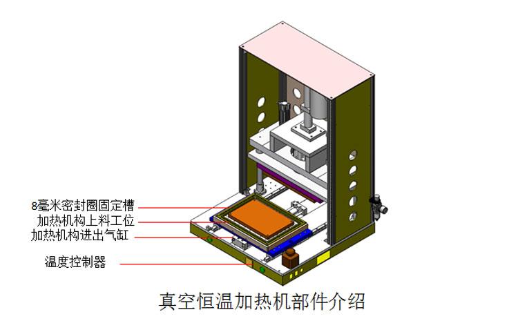 真空共晶炉结构图